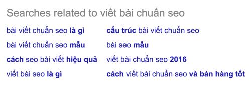 Sử dụng gợi ý của Google
