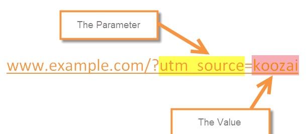 UTM Code - Google Analytics