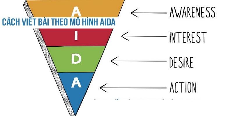 Cách viết bài chuẩn seo theo mô hình aida