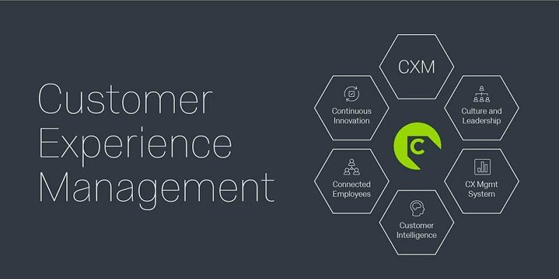 6 yếu tố cơ bản của Digital Audit trong thời đại Digital Marketing